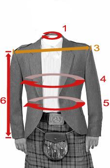 Jacket Masse